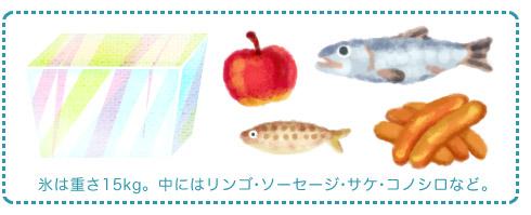 氷のプレゼント/熊本市動植物園