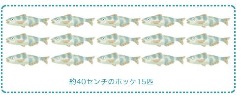 魚のプレゼント/東山動物園