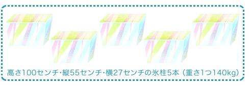 氷のプレゼント/姫路市立動物園