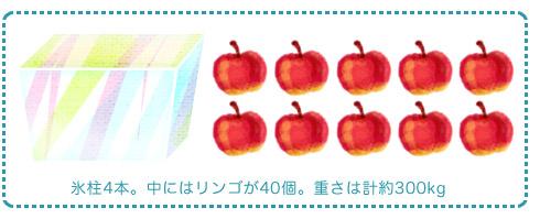 氷のプレゼント/天王寺動物園
