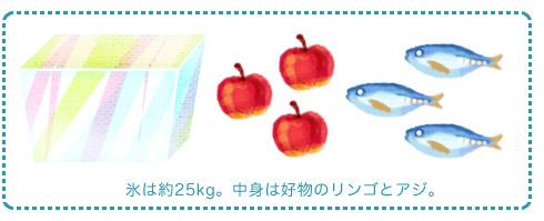 氷のプレゼント/浜松市動物園