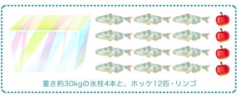 氷のプレゼント/円山動物園