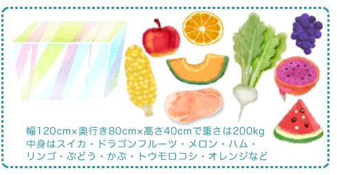 氷のプレゼント/ズーラシア